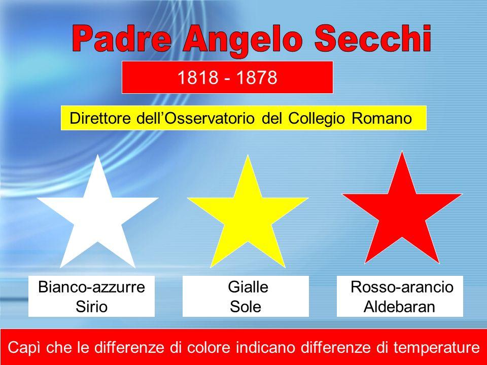 1818 - 1878 Direttore dellOsservatorio del Collegio Romano Bianco-azzurre Sirio Gialle Sole Rosso-arancio Aldebaran Capì che le differenze di colore i