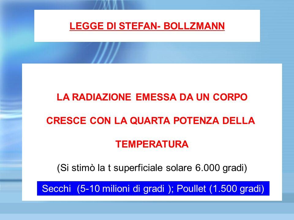 LEGGE DI STEFAN- BOLLZMANN LA RADIAZIONE EMESSA DA UN CORPO CRESCE CON LA QUARTA POTENZA DELLA TEMPERATURA (Si stimò la t superficiale solare 6.000 gr
