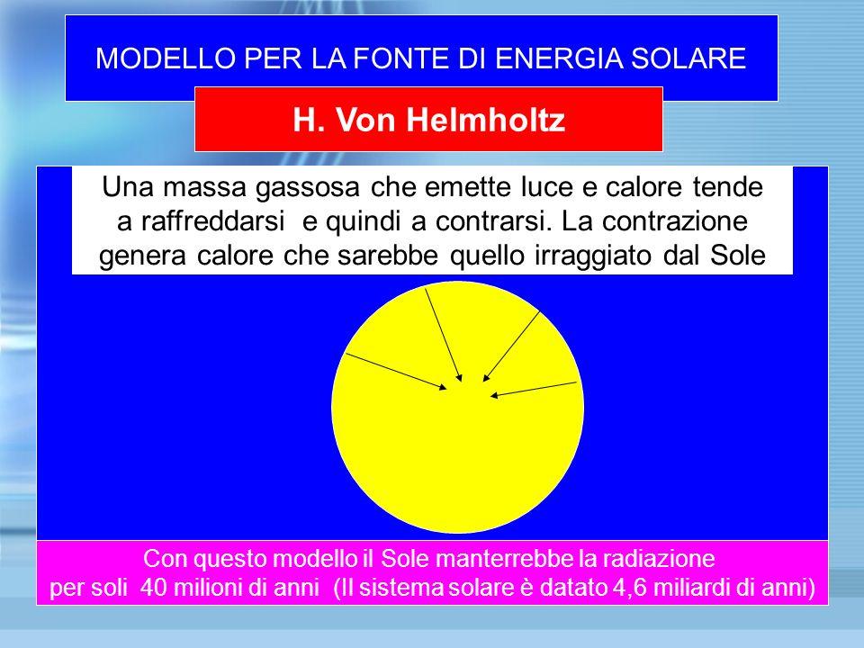 MODELLO PER LA FONTE DI ENERGIA SOLARE Una massa gassosa che emette luce e calore tende a raffreddarsi e quindi a contrarsi. La contrazione genera cal
