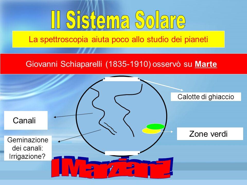 La spettroscopia aiuta poco allo studio dei pianeti Giovanni Schiaparelli (1835-1910) osservò su Marte Calotte di ghiaccio Zone verdi Canali Geminazio