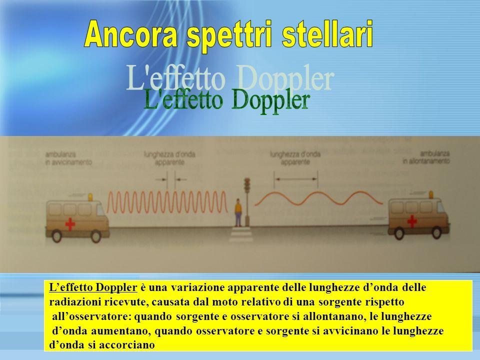 Leffetto Doppler è una variazione apparente delle lunghezze donda delle radiazioni ricevute, causata dal moto relativo di una sorgente rispetto alloss