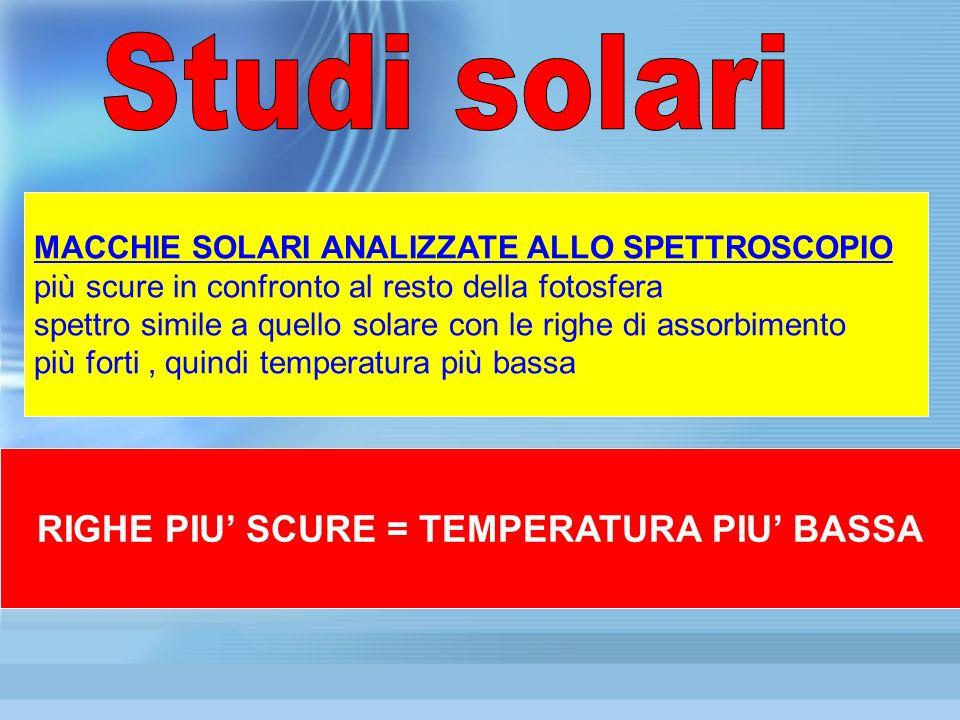 MACCHIE SOLARI ANALIZZATE ALLO SPETTROSCOPIO più scure in confronto al resto della fotosfera spettro simile a quello solare con le righe di assorbimen