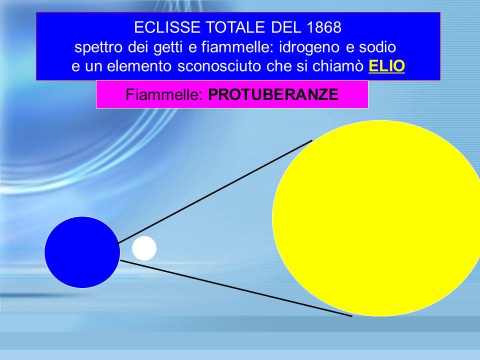 ECLISSE TOTALE DEL 1868 spettro dei getti e fiammelle: idrogeno e sodio e un elemento sconosciuto che si chiamò ELIO Fiammelle: PROTUBERANZE