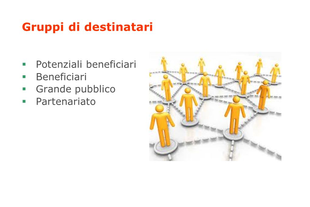 Gruppi di destinatari Potenziali beneficiari Beneficiari Grande pubblico Partenariato