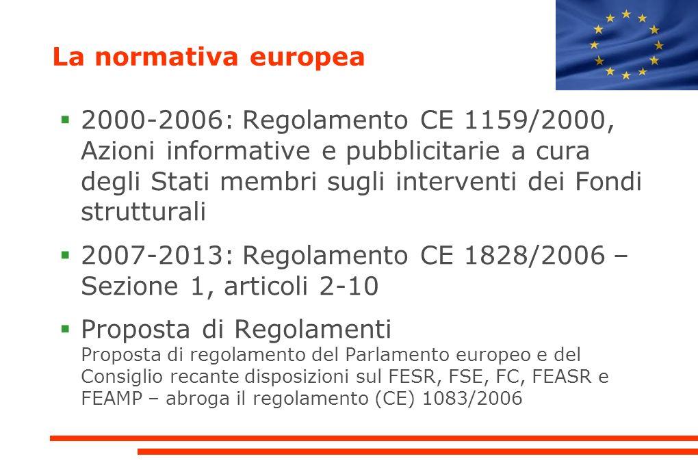 La normativa europea 2000-2006: Regolamento CE 1159/2000, Azioni informative e pubblicitarie a cura degli Stati membri sugli interventi dei Fondi strutturali 2007-2013: Regolamento CE 1828/2006 – Sezione 1, articoli 2-10 Proposta di Regolamenti Proposta di regolamento del Parlamento europeo e del Consiglio recante disposizioni sul FESR, FSE, FC, FEASR e FEAMP – abroga il regolamento (CE) 1083/2006