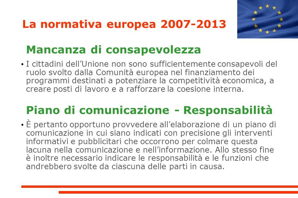 La normativa europea 2007-2013 Mancanza di consapevolezza I cittadini dellUnione non sono sufficientemente consapevoli del ruolo svolto dalla Comunità europea nel finanziamento dei programmi destinati a potenziare la competitività economica, a creare posti di lavoro e a rafforzare la coesione interna.
