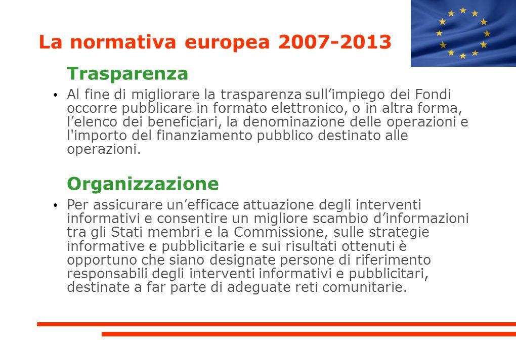 La normativa europea 2007-2013 Trasparenza Al fine di migliorare la trasparenza sullimpiego dei Fondi occorre pubblicare in formato elettronico, o in altra forma, lelenco dei beneficiari, la denominazione delle operazioni e l importo del finanziamento pubblico destinato alle operazioni.