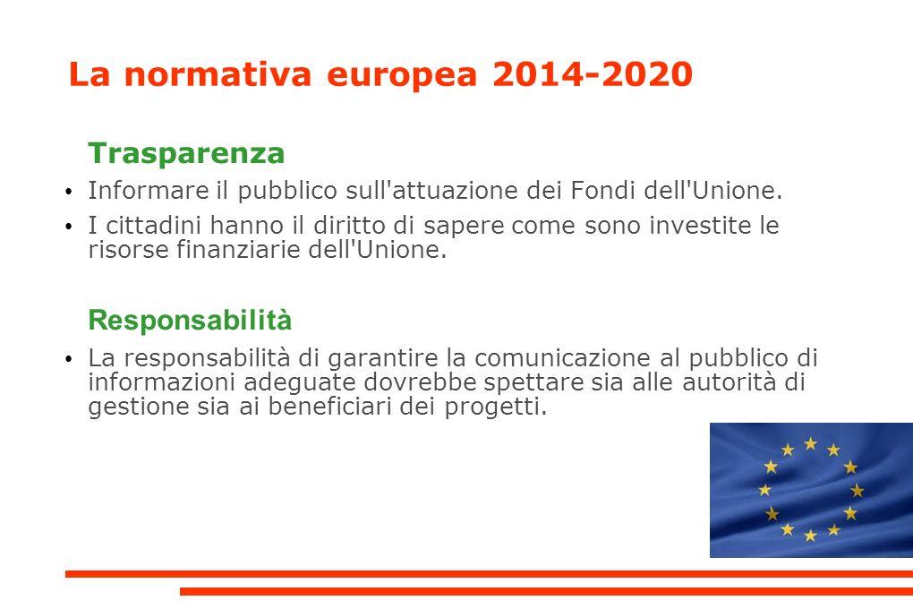 La normativa europea 2014-2020 Trasparenza Informare il pubblico sull attuazione dei Fondi dell Unione.
