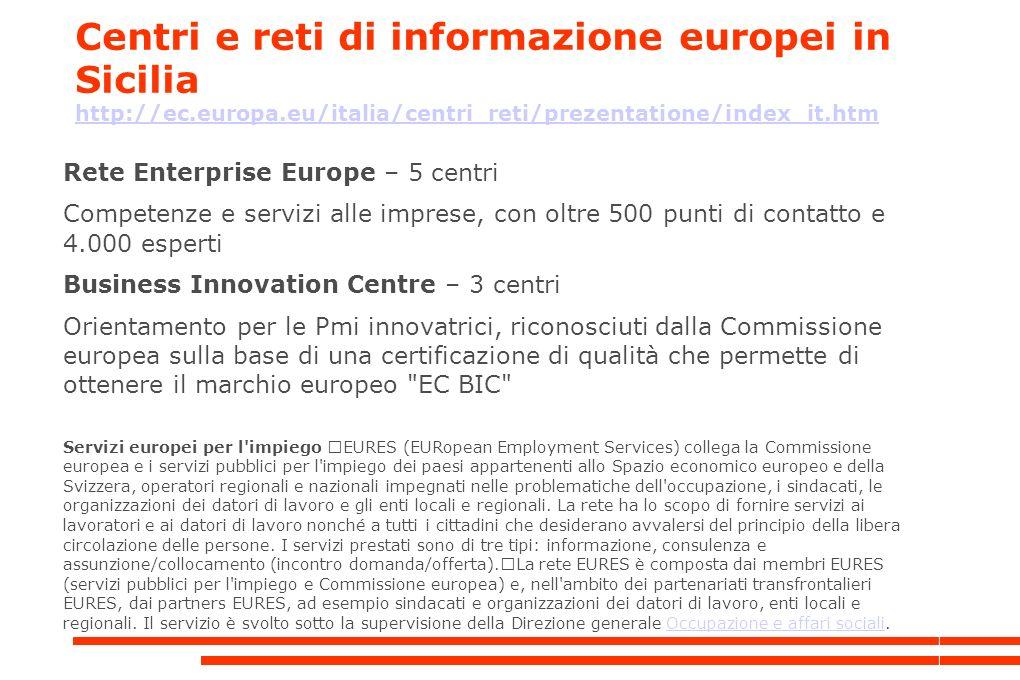 Centri e reti di informazione europei in Sicilia http://ec.europa.eu/italia/centri_reti/prezentatione/index_it.htm http://ec.europa.eu/italia/centri_reti/prezentatione/index_it.htm Rete Enterprise Europe – 5 centri Competenze e servizi alle imprese, con oltre 500 punti di contatto e 4.000 esperti Business Innovation Centre – 3 centri Orientamento per le Pmi innovatrici, riconosciuti dalla Commissione europea sulla base di una certificazione di qualità che permette di ottenere il marchio europeo EC BIC Servizi europei per l impiego EURES (EURopean Employment Services) collega la Commissione europea e i servizi pubblici per l impiego dei paesi appartenenti allo Spazio economico europeo e della Svizzera, operatori regionali e nazionali impegnati nelle problematiche dell occupazione, i sindacati, le organizzazioni dei datori di lavoro e gli enti locali e regionali.