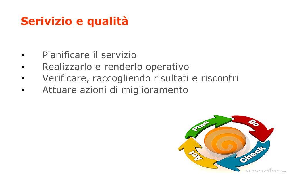 Serivizio e qualità Pianificare il servizio Realizzarlo e renderlo operativo Verificare, raccogliendo risultati e riscontri Attuare azioni di miglioramento