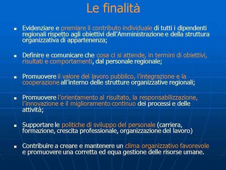 Le finalit à Evidenziare e premiare il contributo individuale di tutti i dipendenti regionali rispetto agli obiettivi dell Amministrazione e della str