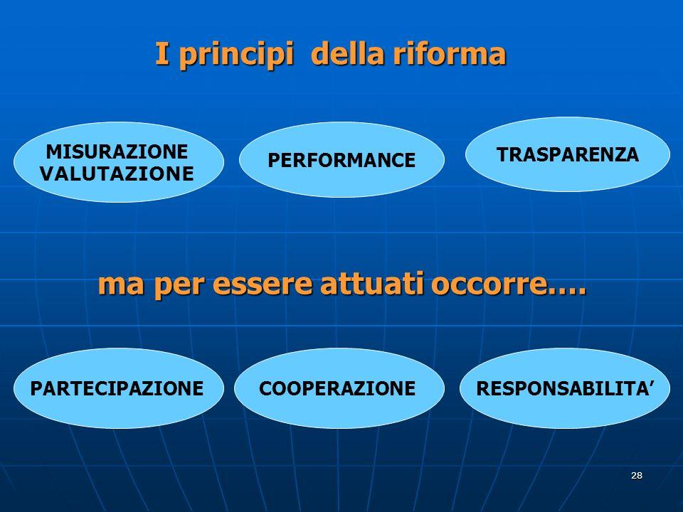 28 I principi della riforma MISURAZIONE VALUTAZIONE PERFORMANCE TRASPARENZA PARTECIPAZIONECOOPERAZIONE ma per essere attuati occorre…. RESPONSABILITA