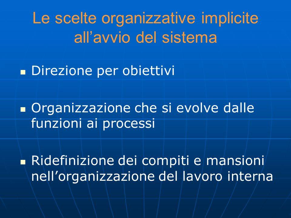 Le scelte organizzative implicite allavvio del sistema Direzione per obiettivi Organizzazione che si evolve dalle funzioni ai processi Ridefinizione d