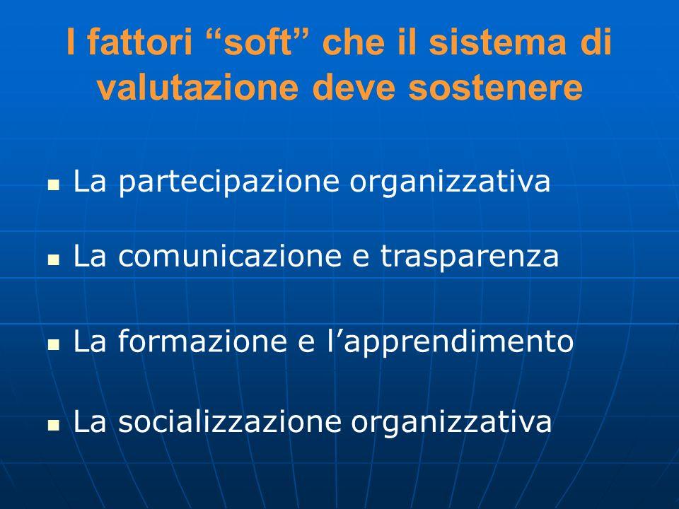 I fattori soft che il sistema di valutazione deve sostenere La formazione e lapprendimento La partecipazione organizzativa La comunicazione e traspare
