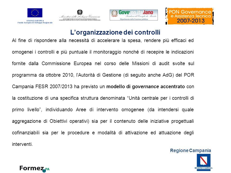 Regione Campania Lorganizzazione dei controlli Al fine di rispondere alla necessità di accelerare la spesa, rendere più efficaci ed omogenei i control