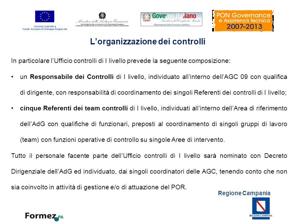 Regione Campania Lorganizzazione dei controlli In particolare lUfficio controlli di I livello prevede la seguente composizione: un Responsabile dei Co