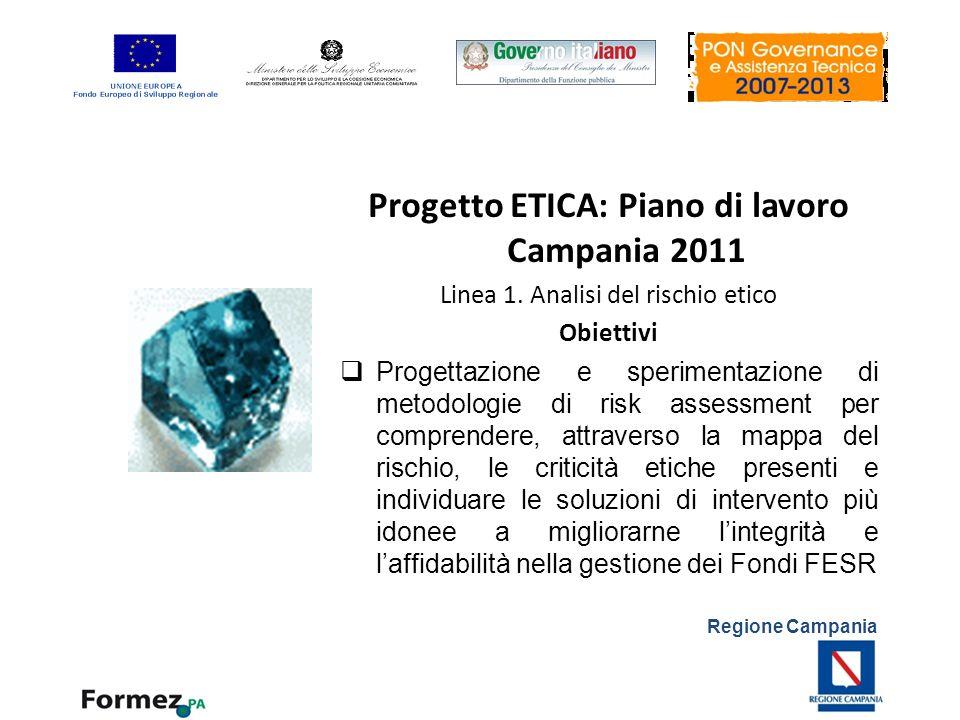 Regione Campania Progetto ETICA: Piano di lavoro Campania 2011 Linea 1. Analisi del rischio etico Obiettivi Progettazione e sperimentazione di metodol