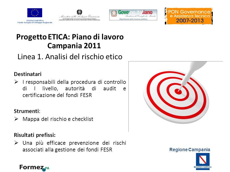 Regione Campania Progetto ETICA: Piano di lavoro Campania 2011 Linea 1. Analisi del rischio etico Destinatari I responsabili della procedura di contro