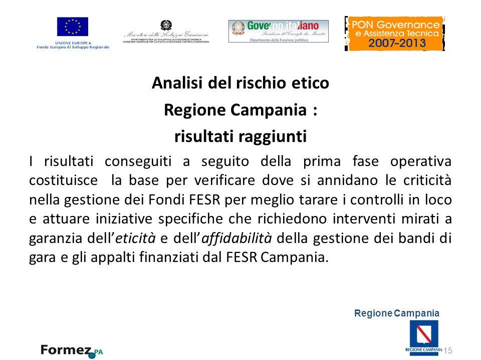 Regione Campania Analisi del rischio etico Regione Campania : risultati raggiunti I risultati conseguiti a seguito della prima fase operativa costitui