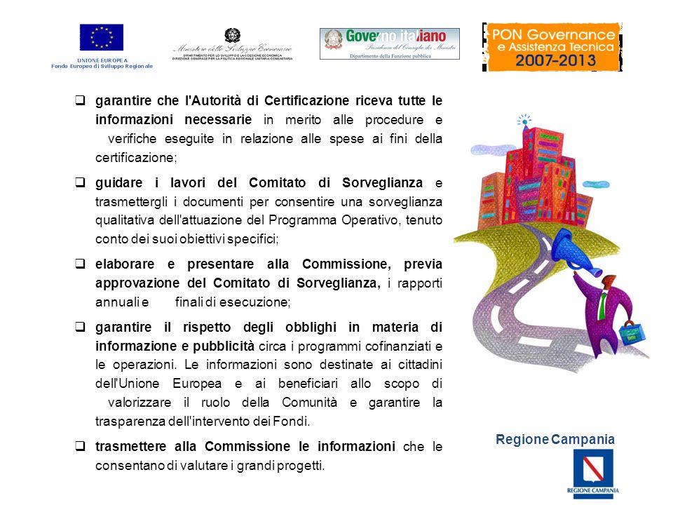 Regione Campania garantire che l'Autorità di Certificazione riceva tutte le informazioni necessarie in merito alle procedure e verifiche eseguite in r