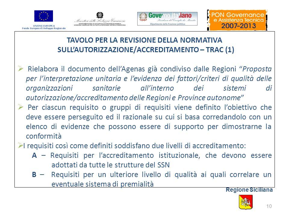 TAVOLO PER LA REVISIONE DELLA NORMATIVA SULLAUTORIZZAZIONE/ACCREDITAMENTO – TRAC (1) Rielabora il documento dellAgenas già condiviso dalle Regioni Proposta per linterpretazione unitaria e levidenza dei fattori/criteri di qualità delle organizzazioni sanitarie allinterno dei sistemi di autorizzazione/accreditamento delle Regioni e Province autonome Per ciascun requisito o gruppi di requisiti viene definito lobiettivo che deve essere perseguito ed il razionale su cui si basa corredandolo con un elenco di evidenze che possono essere di supporto per dimostrarne la conformità I requisiti così come definiti soddisfano due livelli di accreditamento: A – Requisiti per laccreditamento istituzionale, che devono essere adottati da tutte le strutture del SSN B – Requisiti per un ulteriore livello di qualità ai quali correlare un eventuale sistema di premialità Regione Siciliana 10