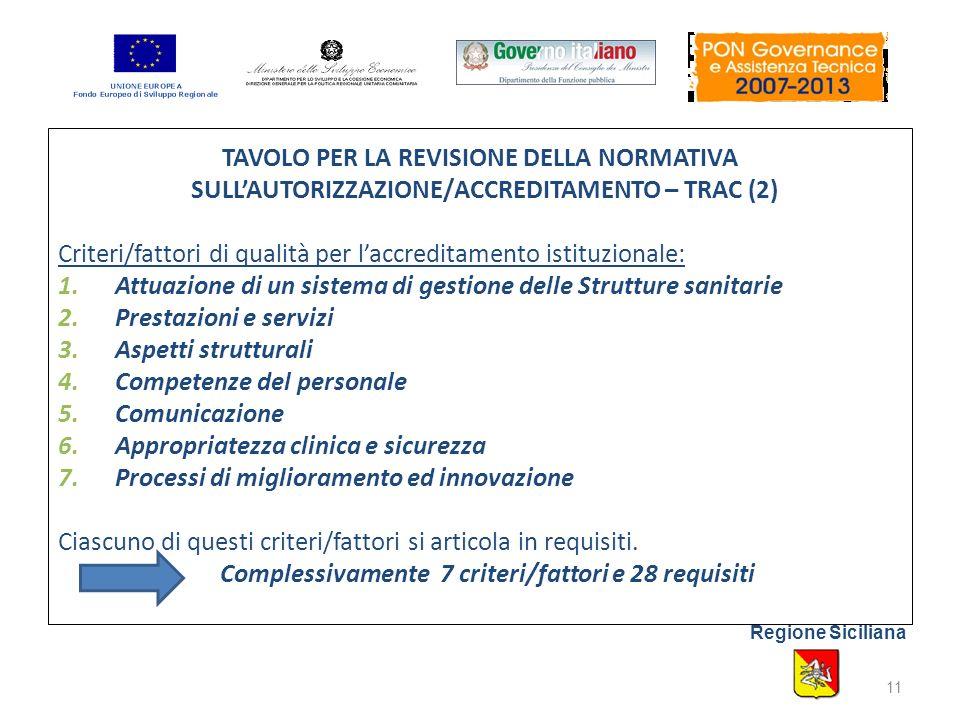 TAVOLO PER LA REVISIONE DELLA NORMATIVA SULLAUTORIZZAZIONE/ACCREDITAMENTO – TRAC (2) Criteri/fattori di qualità per laccreditamento istituzionale: 1.Attuazione di un sistema di gestione delle Strutture sanitarie 2.Prestazioni e servizi 3.Aspetti strutturali 4.Competenze del personale 5.Comunicazione 6.Appropriatezza clinica e sicurezza 7.Processi di miglioramento ed innovazione Ciascuno di questi criteri/fattori si articola in requisiti.
