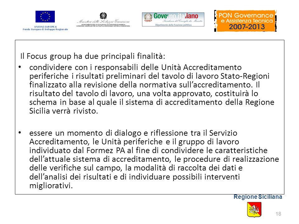 Il Focus group ha due principali finalità: condividere con i responsabili delle Unità Accreditamento periferiche i risultati preliminari del tavolo di lavoro Stato-Regioni finalizzato alla revisione della normativa sullaccreditamento.