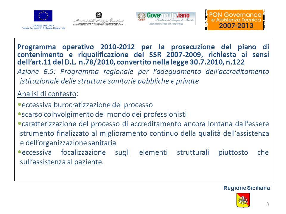 Programma operativo 2010-2012 per la prosecuzione del piano di contenimento e riqualificazione del SSR 2007-2009, richiesta ai sensi dellart.11 del D.L.