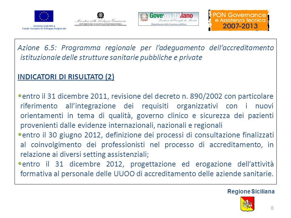 Azione 6.5: Programma regionale per ladeguamento dellaccreditamento istituzionale delle strutture sanitarie pubbliche e private INDICATORI DI RISULTATO (2) entro il 31 dicembre 2011, revisione del decreto n.