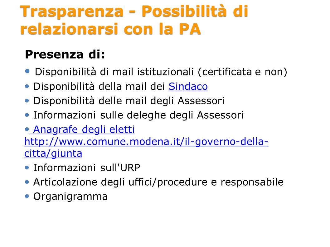 Trasparenza - Possibilità di relazionarsi con la PA Presenza di: Disponibilità di mail istituzionali (certificata e non) Disponibilità della mail dei