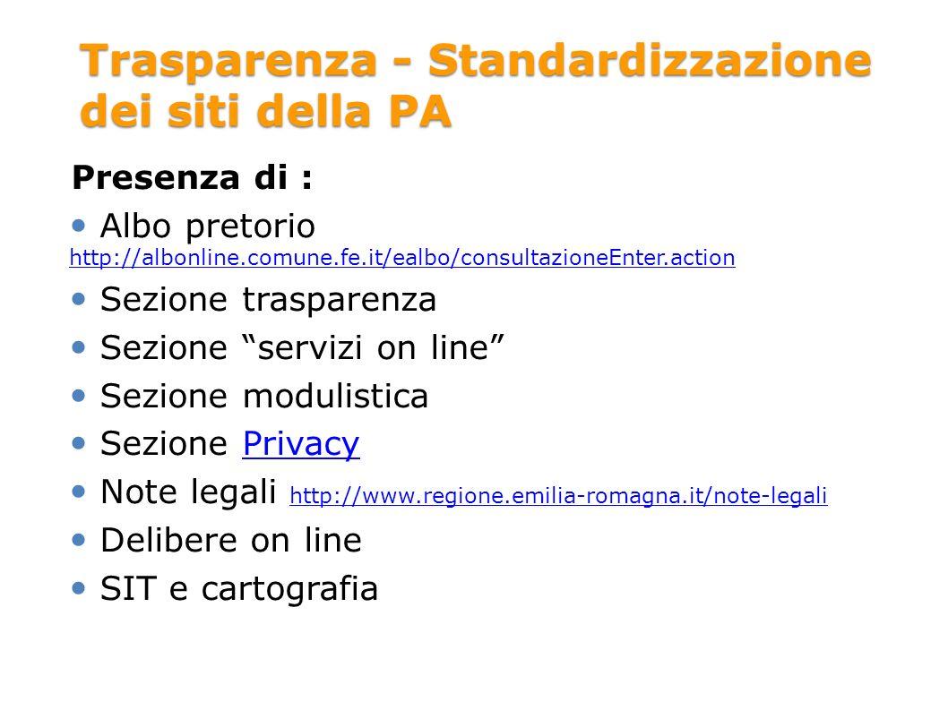 Trasparenza - Standardizzazione dei siti della PA Presenza di : Albo pretorio http://albonline.comune.fe.it/ealbo/consultazioneEnter.action http://albonline.comune.fe.it/ealbo/consultazioneEnter.action Sezione trasparenza Sezione servizi on line Sezione modulistica Sezione PrivacyPrivacy Note legali http://www.regione.emilia-romagna.it/note-legali http://www.regione.emilia-romagna.it/note-legali Delibere on line SIT e cartografia