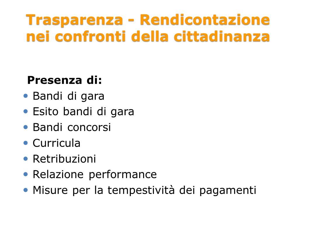 Trasparenza - Rendicontazione nei confronti della cittadinanza Presenza di: Bandi di gara Esito bandi di gara Bandi concorsi Curricula Retribuzioni Re