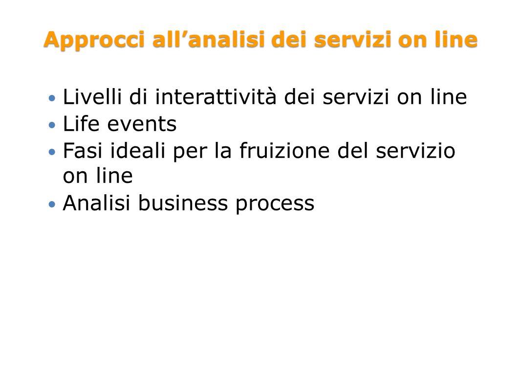 Approcci allanalisi dei servizi on line Livelli di interattività dei servizi on line Life events Fasi ideali per la fruizione del servizio on line Analisi business process