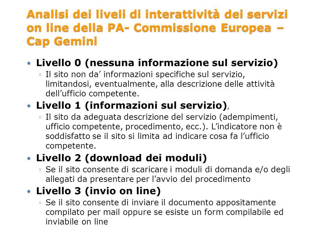 Analisi dei liveli di interattività dei servizi on line della PA- Commissione Europea – Cap Gemini Livello 0 (nessuna informazione sul servizio) Il sito non da informazioni specifiche sul servizio, limitandosi, eventualmente, alla descrizione delle attività dellufficio competente.