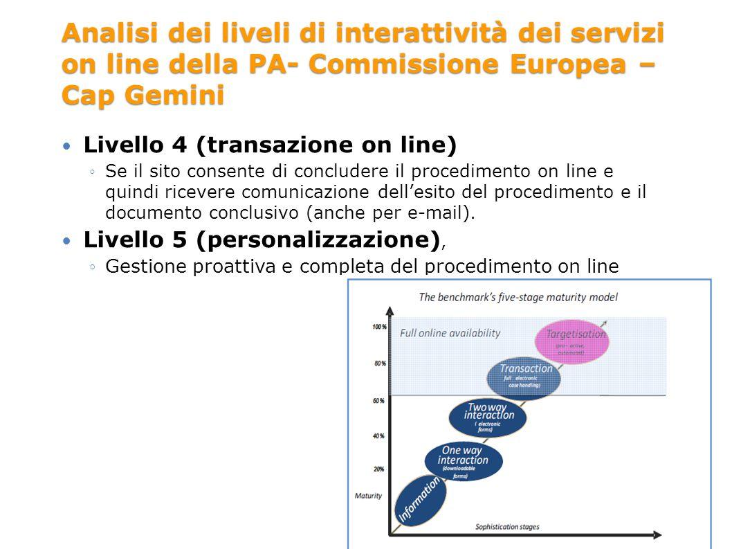 Analisi dei liveli di interattività dei servizi on line della PA- Commissione Europea – Cap Gemini Livello 4 (transazione on line) Se il sito consente di concludere il procedimento on line e quindi ricevere comunicazione dellesito del procedimento e il documento conclusivo (anche per e-mail).