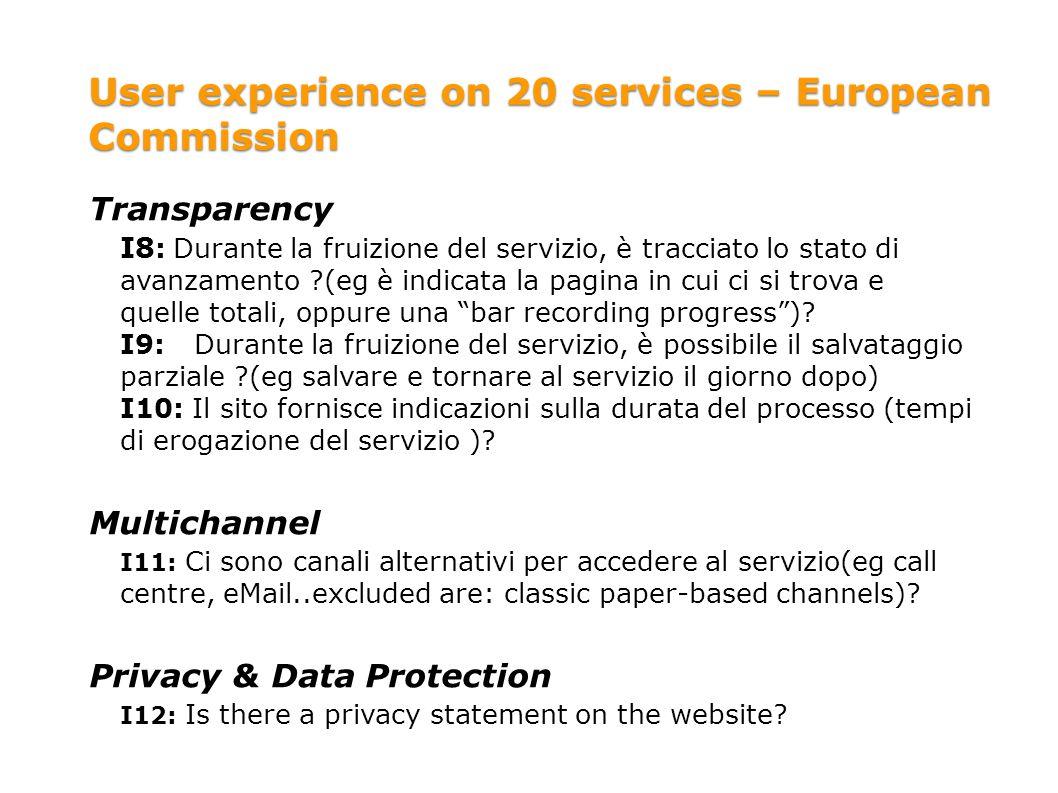 User experience on 20 services – European Commission Transparency I8 : Durante la fruizione del servizio, è tracciato lo stato di avanzamento ?(eg è indicata la pagina in cui ci si trova e quelle totali, oppure una bar recording progress).