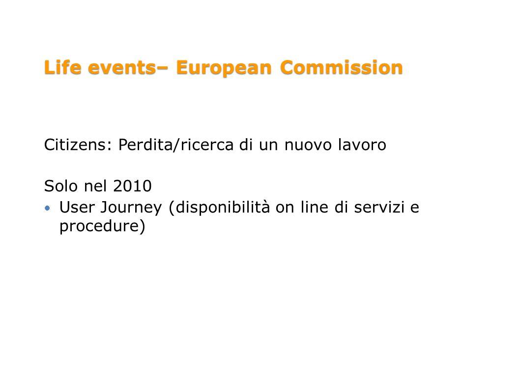 Citizens: Perdita/ricerca di un nuovo lavoro Solo nel 2010 User Journey (disponibilità on line di servizi e procedure)