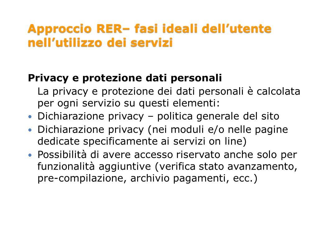 Approccio RER– fasi ideali dellutente nellutilizzo dei servizi Privacy e protezione dati personali La privacy e protezione dei dati personali è calcol