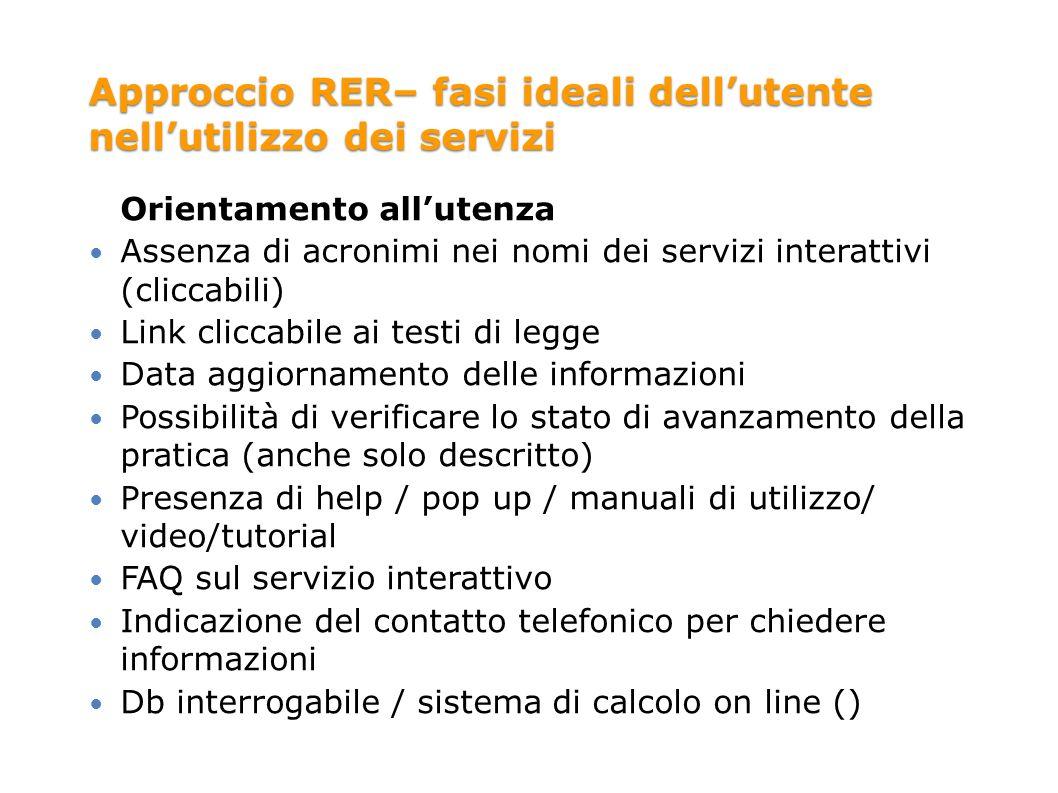 Approccio RER– fasi ideali dellutente nellutilizzo dei servizi Orientamento allutenza Assenza di acronimi nei nomi dei servizi interattivi (cliccabili