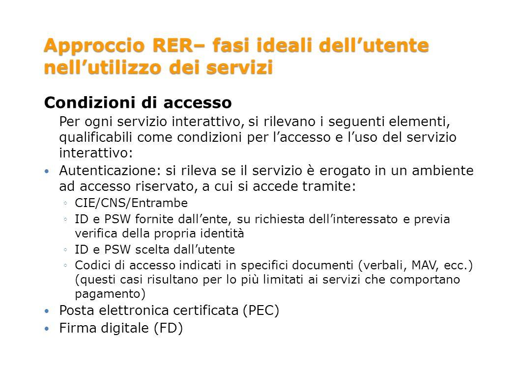 Approccio RER– fasi ideali dellutente nellutilizzo dei servizi Condizioni di accesso Per ogni servizio interattivo, si rilevano i seguenti elementi, q