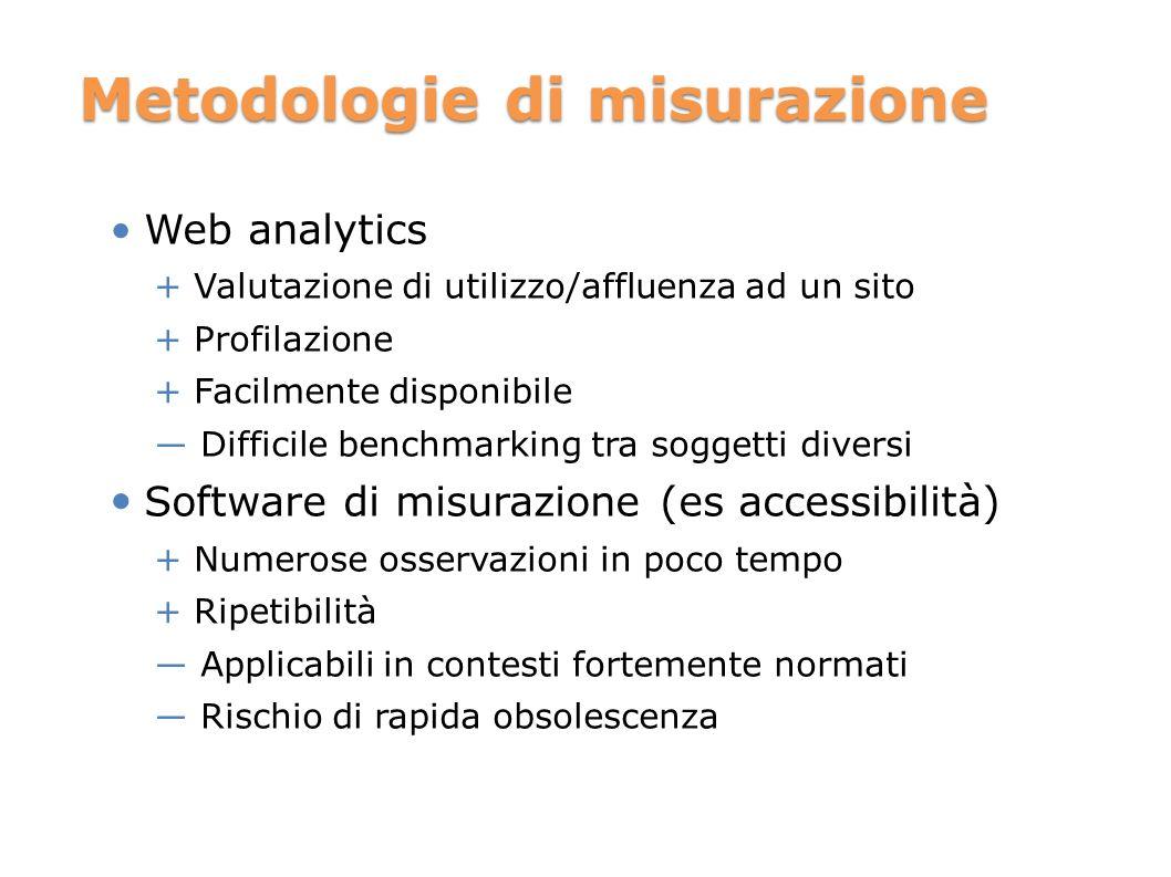 Metodologie di misurazione Web analytics + Valutazione di utilizzo/affluenza ad un sito + Profilazione + Facilmente disponibile Difficile benchmarking