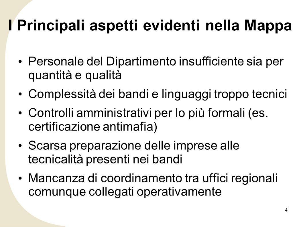 4 I Principali aspetti evidenti nella Mappa Personale del Dipartimento insufficiente sia per quantità e qualità Complessità dei bandi e linguaggi troppo tecnici Controlli amministrativi per lo più formali (es.