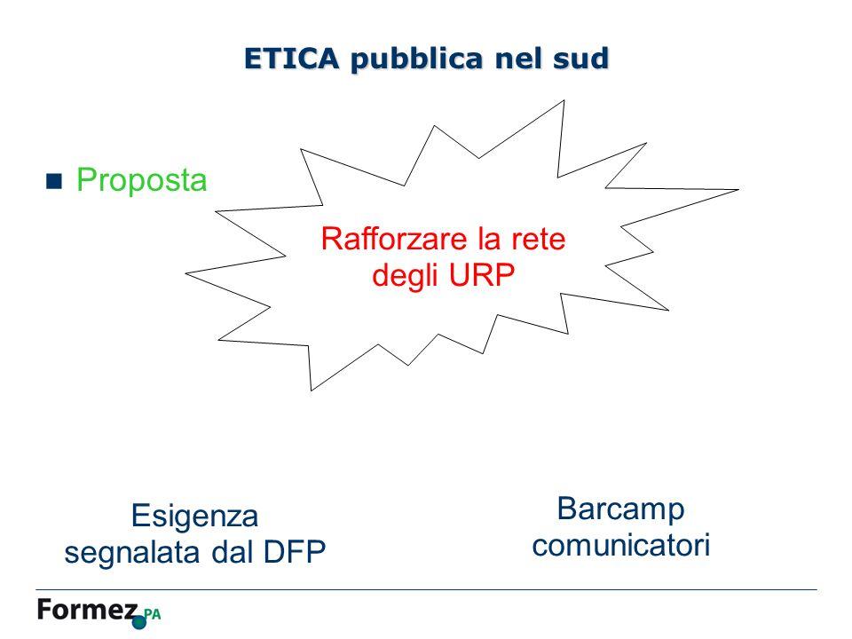 Proposta Rafforzare la rete degli URP Esigenza segnalata dal DFP Barcamp comunicatori
