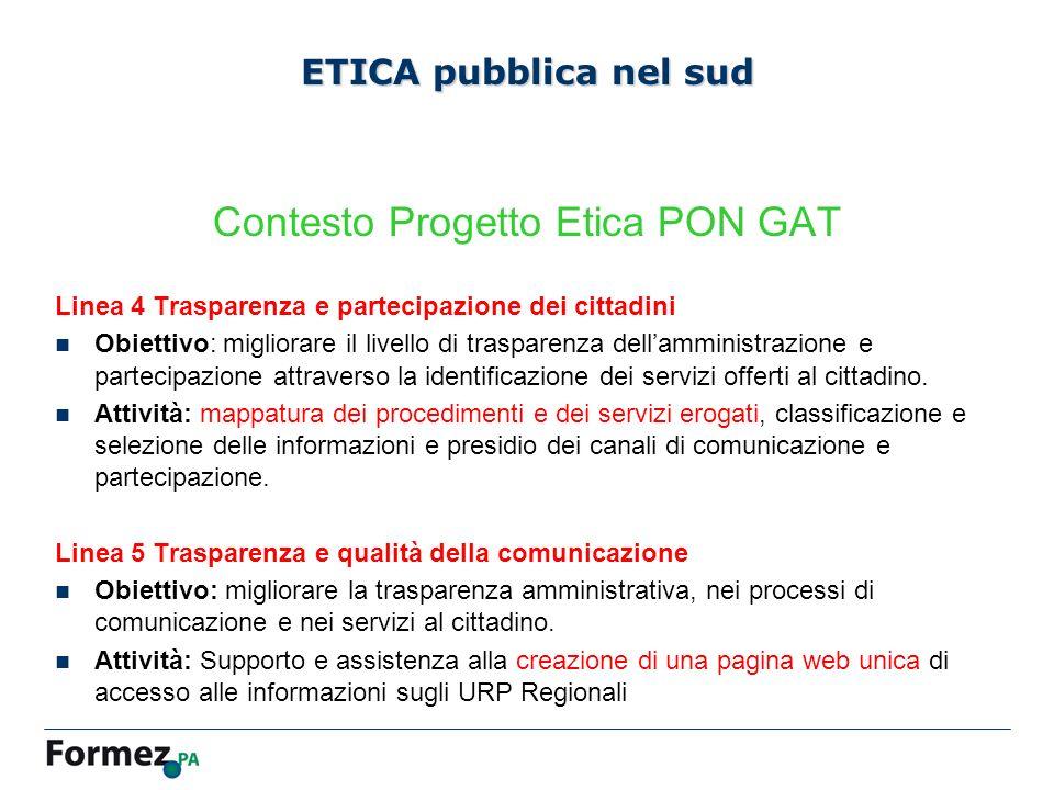 ETICA pubblica nel sud Contesto Progetto Etica PON GAT Linea 4 Trasparenza e partecipazione dei cittadini Obiettivo: migliorare il livello di trasparenza dellamministrazione e partecipazione attraverso la identificazione dei servizi offerti al cittadino.