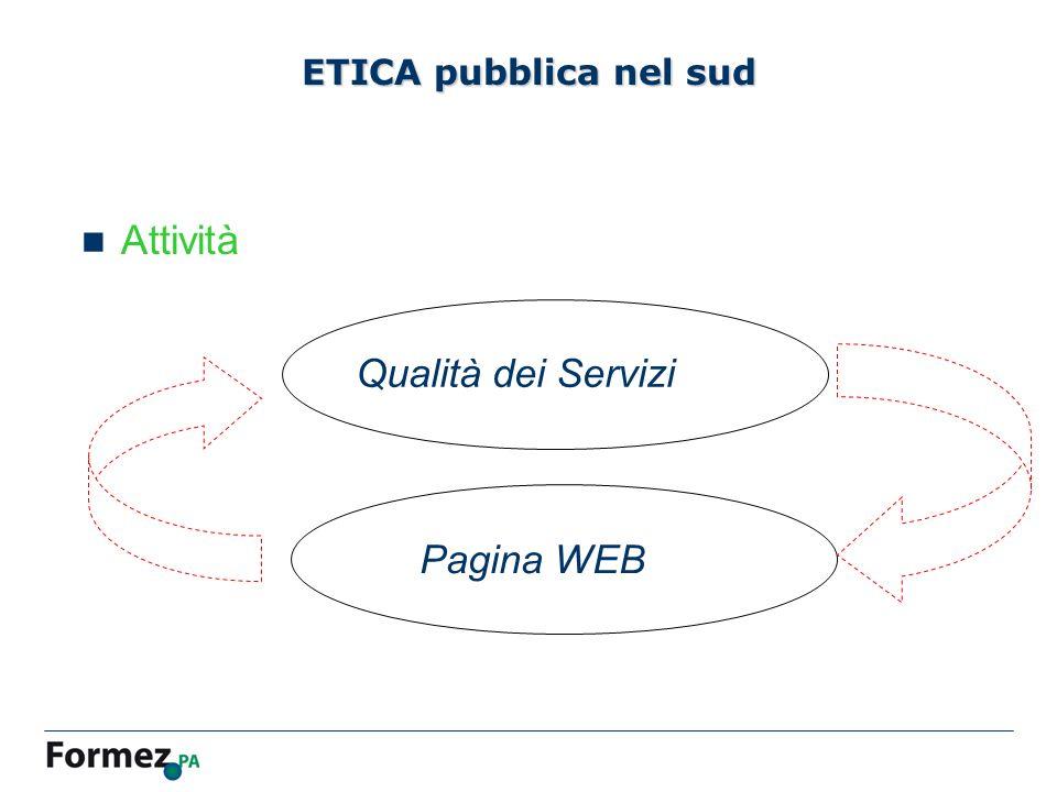 ETICA pubblica nel sud Attività Qualità dei Servizi Pagina WEB