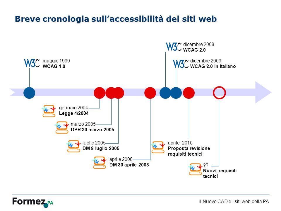 Il Nuovo CAD e i siti web della PA /100 Breve cronologia sullaccessibilità dei siti web maggio 1999 WCAG 1.0 dicembre 2009 WCAG 2.0 in italiano gennaio 2004 Legge 4/2004 luglio 2005 DM 8 luglio 2005 aprile 2008 DM 30 aprile 2008 dicembre 2008 WCAG 2.0 .