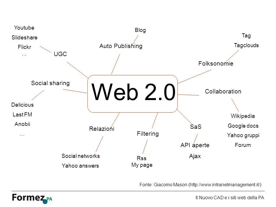 Il Nuovo CAD e i siti web della PA /100 Web 2.0 UGC Folksonomie Filtering SaS Relazioni Auto Publishing Collaboration Social sharing Youtube Slideshar
