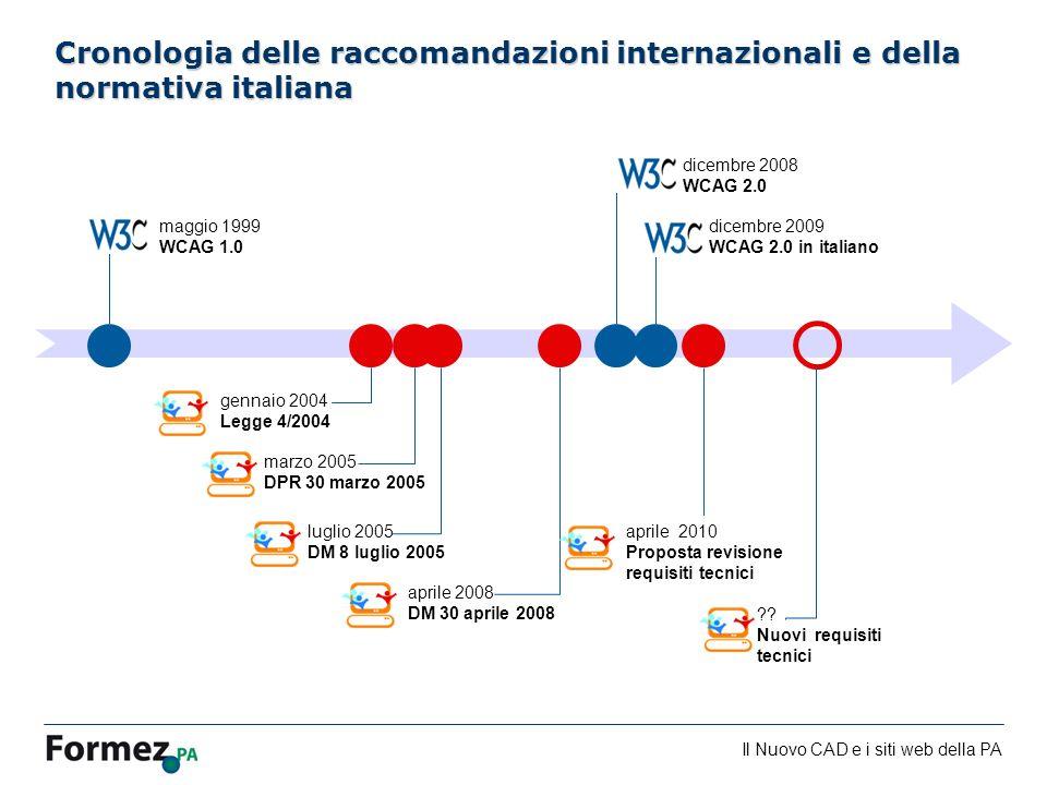 Il Nuovo CAD e i siti web della PA /100 Cronologia delle raccomandazioni internazionali e della normativa italiana maggio 1999 WCAG 1.0 dicembre 2009