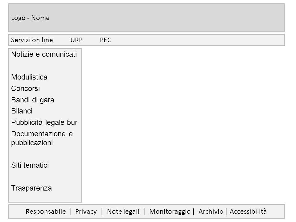 Logo - Nome Servizi on lineURPPEC Notizie e comunicati Modulistica Concorsi Bandi di gara Bilanci Pubblicità legale-bur Documentazione e pubblicazioni