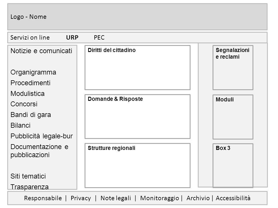 Logo - Nome Servizi on lineURPPEC Notizie e comunicati Organigramma Procedimenti Modulistica Concorsi Bandi di gara Bilanci Pubblicità legale-bur Documentazione e pubblicazioni Siti tematici Trasparenza Responsabile | Privacy | Note legali | Monitoraggio | Archivio | Accessibilità Diritti del cittadino Strutture regionali Moduli Segnalazioni e reclami Domande & Risposte Box 3